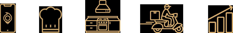 Shared Cloud Kitchen Platform